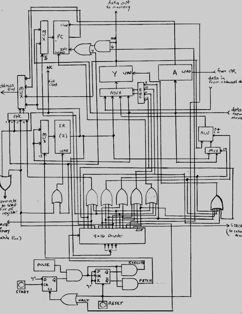 cpu logic diagram   17 wiring diagram images